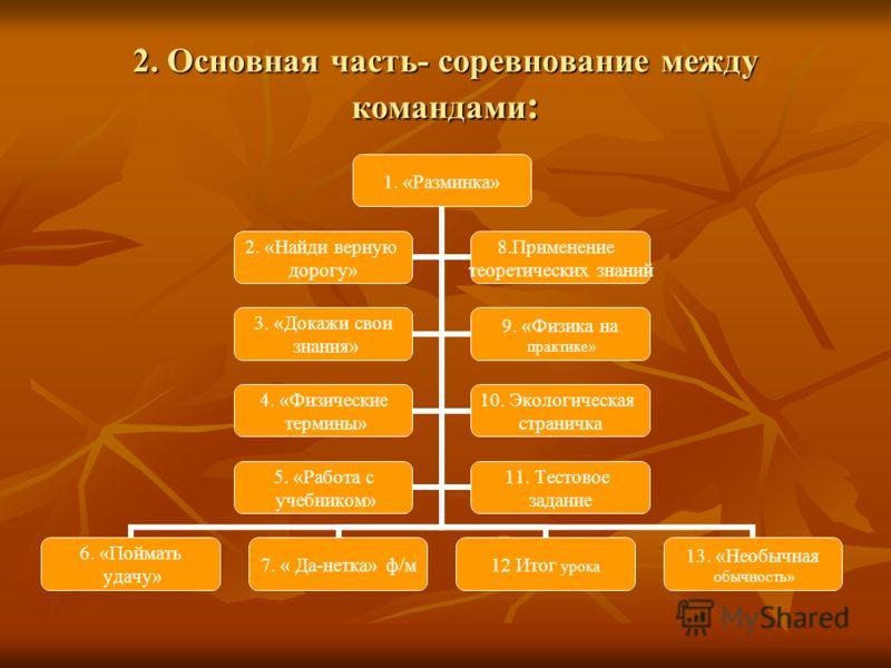 2. Основная часть- соревнование между командами : 1. «Разминка» 6. «Поймать удачу» 7. « Да-нетка» ф/м 12 Итог урока 13. «Необычная обычность» 2. «Найди верную дорогу» 8.Применение теоретических знаний 3. «Докажи свои знания» 9. «Физика на практике» 4