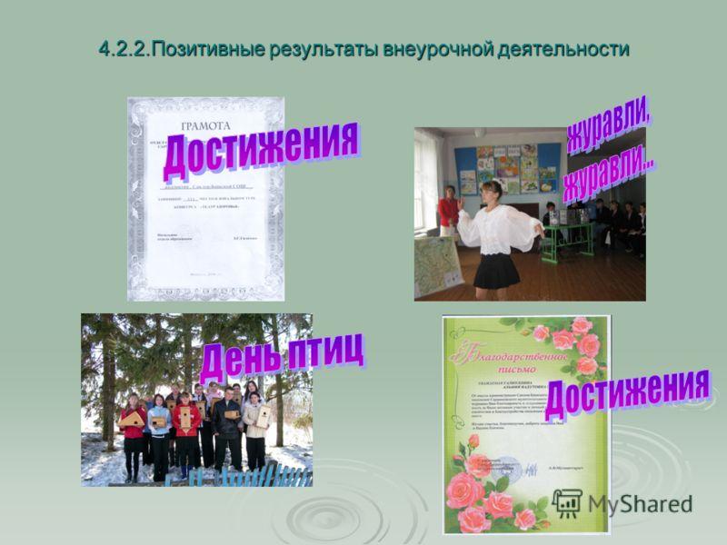 4.2.2.Позитивные результаты внеурочной деятельности