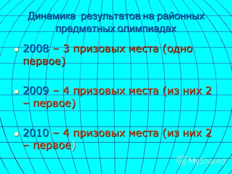 Динамика результатов на районных предметных олимпиадах 2008 – 3 призовых места (одно первое) 2008 – 3 призовых места (одно первое) 2009 – 4 призовых места (из них 2 – первое) 2009 – 4 призовых места (из них 2 – первое) 2010 – 4 призовых места (из них