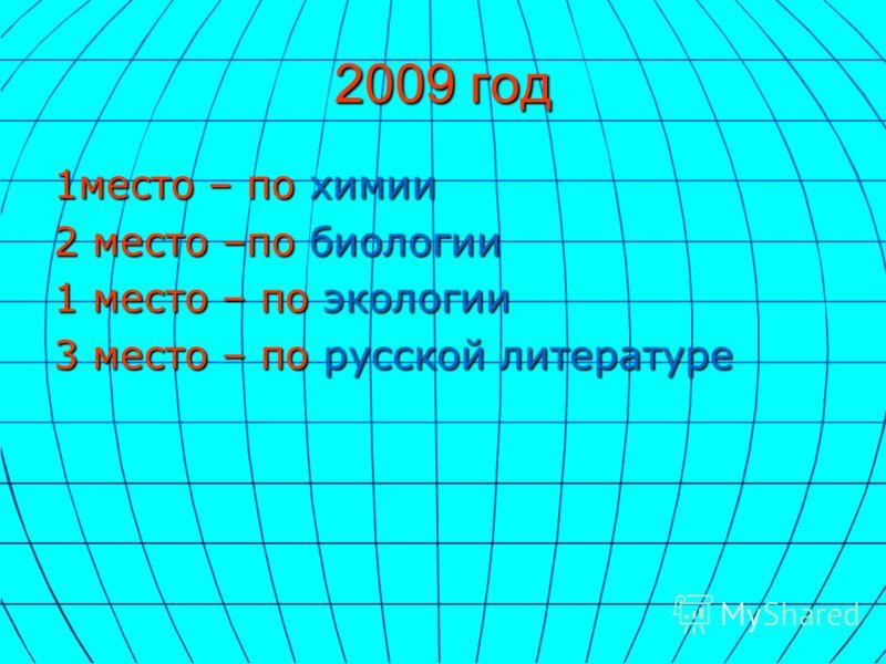 2009 год 1место – по химии 2 место –по биологии 1 место – по экологии 3 место – по русской литературе