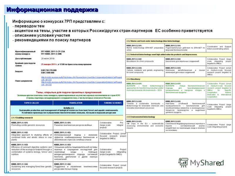 10 Информационная поддержка Информацию о конкурсах 7РП представляем с: - переводом тем - акцентом на темы, участие в которых России/других стран-партнеров ЕС особенно приветствуется - описанием условий участия - рекомендациями по поиску партнеров
