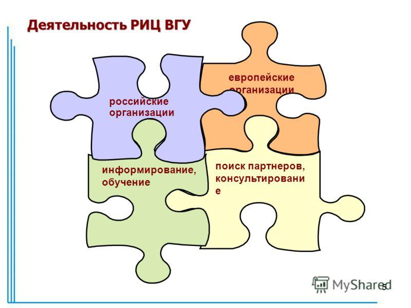 5 европейские организации поиск партнеров, консультировани е информирование, обучение российские организации Деятельность РИЦ ВГУ