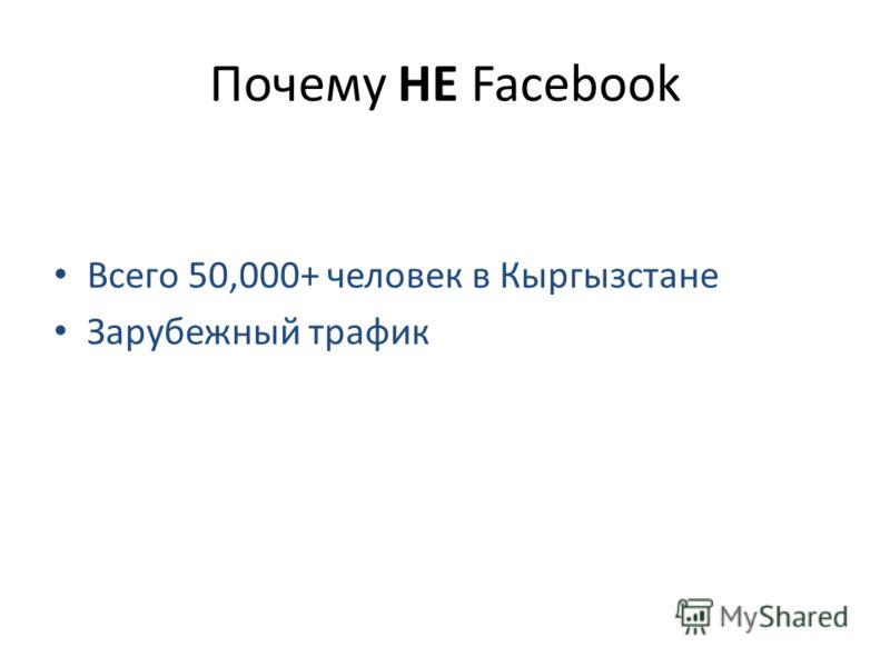 Почему НЕ Facebook Всего 50,000+ человек в Кыргызстане Зарубежный трафик