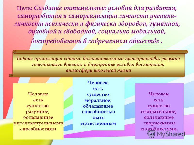 Цель: Создание оптимальных условий для развития, саморазвития и самореализации личности ученика- личности психически и физически здоровой, гуманной, духовной и свободной, социально мобильной, востребованной в современном обществе. Человек есть сущест