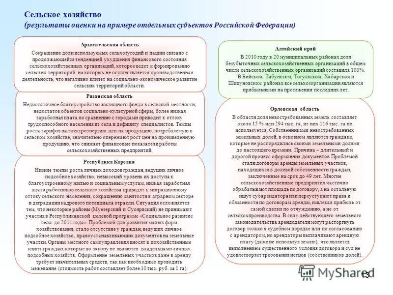 13 Орловская область В области доля невостребованных земель составляет около 15 % или 294 тыс. га, из них 116 тыс. га не используется. Собственниками невостребованных земельных долей, в основном являются граждане, которые не распорядились своими земе