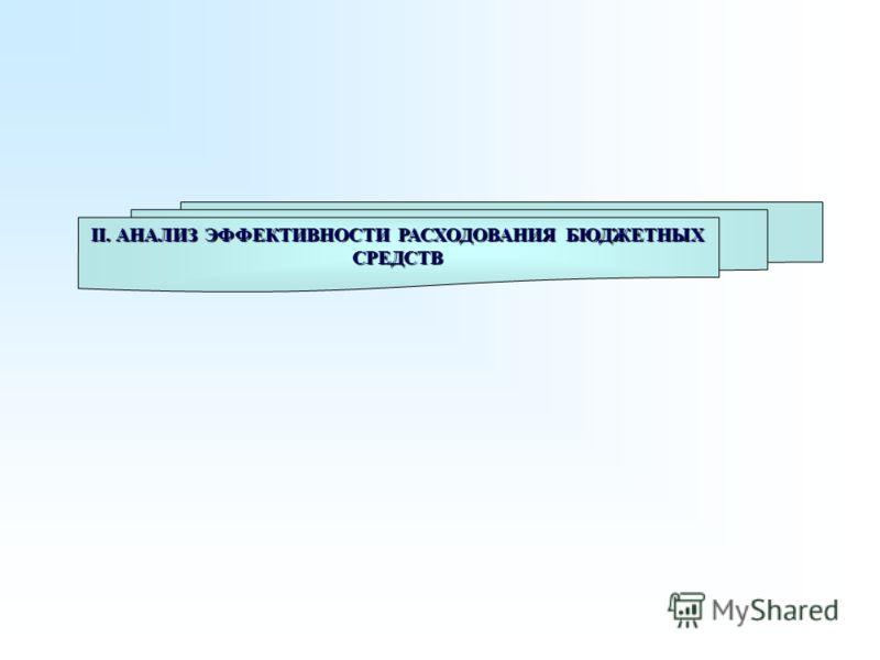 II. АНАЛИЗ ЭФФЕКТИВНОСТИ РАСХОДОВАНИЯ БЮДЖЕТНЫХ СРЕДСТВ