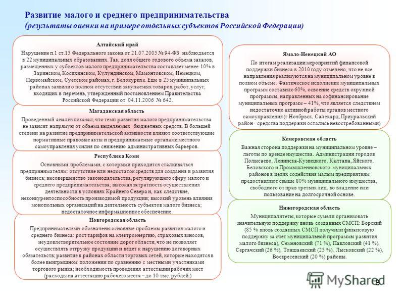 8 Развитие малого и среднего предпринимательства ( результаты оценки на примере отдельных субъектов Российской Федерации) Новгородская область Предпринимателями обозначены основные проблемы развития малого и среднего бизнеса: рост тарифов на электроэ