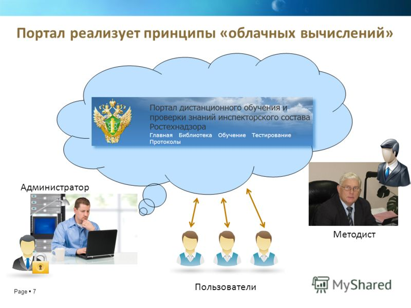 Page 7 Портал реализует принципы «облачных вычислений» Администратор Методист Пользователи