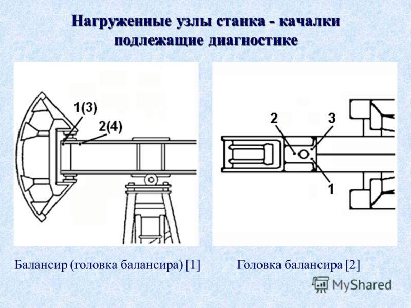 Нагруженные узлы станка - качалки подлежащие диагностике Балансир (головка балансира) [1]Головка балансира [2]