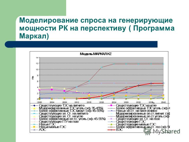 Моделирование спроса на генерирующие мощности РК на перспективу ( Программа Маркал)