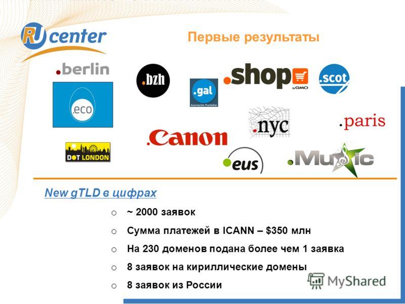 Первые результаты o ~ 2000 заявок o Сумма платежей в ICANN – $350 млн o На 230 доменов подана более чем 1 заявка o 8 заявок на кириллические домены o 8 заявок из России New gTLD в цифрах