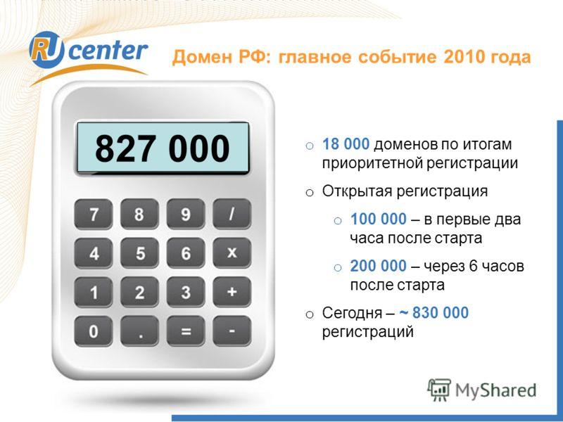 Домен РФ: главное событие 2010 года o 18 000 доменов по итогам приоритетной регистрации o Открытая регистрация o 100 000 – в первые два часа после старта o 200 000 – через 6 часов после старта o Сегодня – ~ 830 000 регистраций 827 000