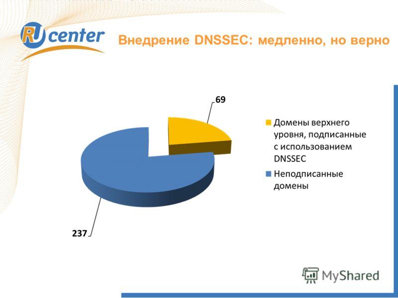 Внедрение DNSSEC: медленно, но верно