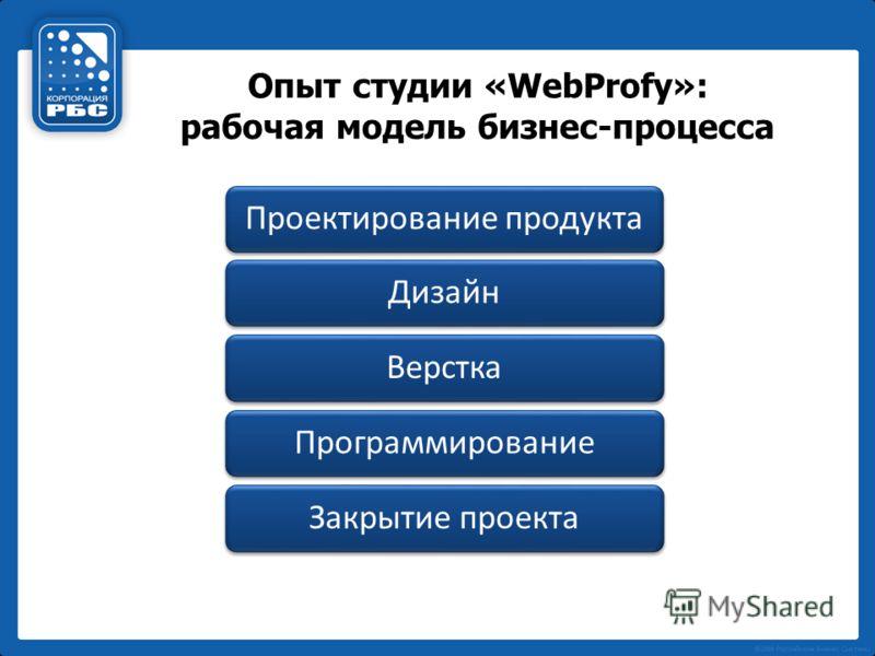 Опыт студии «WebProfy»: рабочая модель бизнес-процесса Проектирование продуктаДизайнВерсткаПрограммированиеЗакрытие проекта