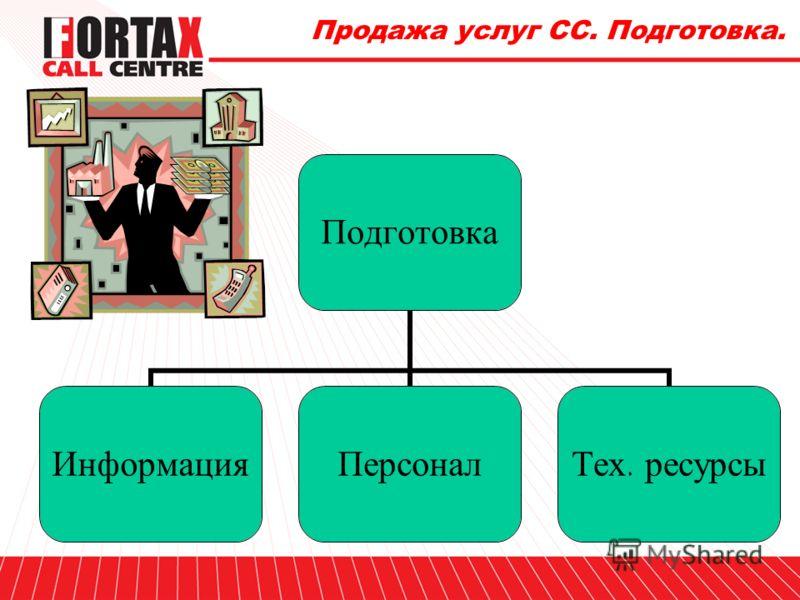 Продажа услуг СС. Этапы. Исходящие звонки Подготовка Работа операторов: звонки Завершение проекта