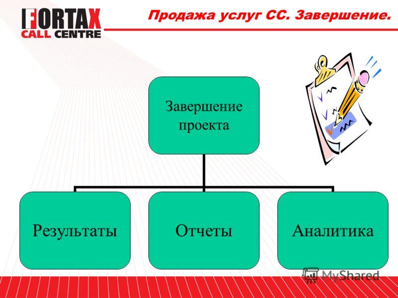 Контроль работы ЗнанияВыработкаТехника Менеджер Сисадмин