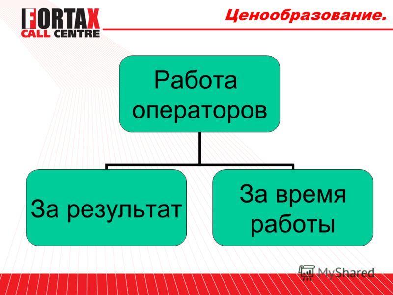 Ценообразование. Цена для Клиента Подготовка Работа операторов Телефонный трафик