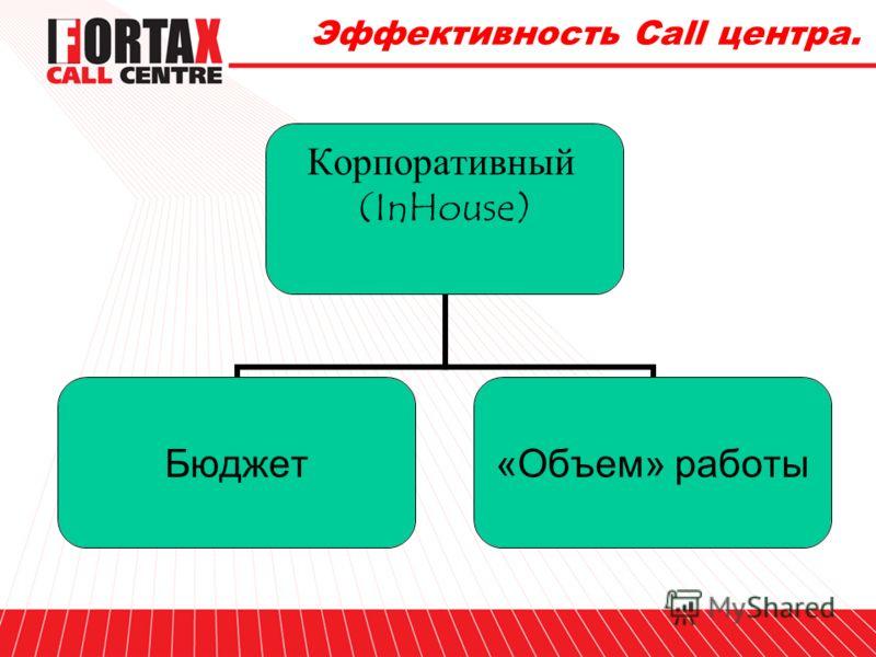 Эффективность Call центра. Эффективность Call центра Корпоративный (InHouse) Коммерческий (outsourcing)