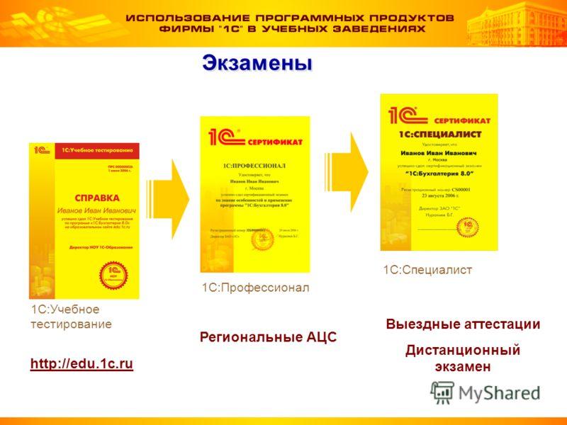 Экзамены http://edu.1c.ru Региональные АЦС Выездные аттестации Дистанционный экзамен 1С:Профессионал Профессиональный пользователь 1С:Специалист Квалифицированный программист 1С:Учебное тестирование Соискатель