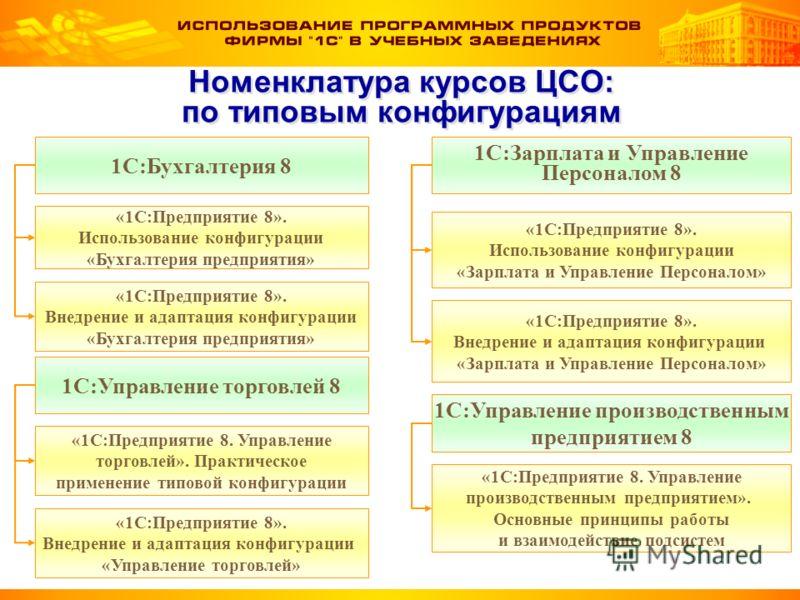 Номенклатура курсов ЦСО: по типовым конфигурациям 1С:Бухгалтерия 8 «1С:Предприятие 8». Использование конфигурации «Бухгалтерия предприятия» «1С:Предприятие 8». Внедрение и адаптация конфигурации «Бухгалтерия предприятия» 1С:Управление торговлей 8 «1С