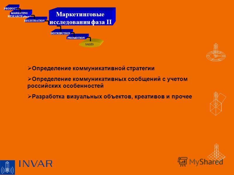 Маркетинговые исследования фаза II Определение коммуникативной стратегии Определение коммуникативных сообщений с учетом российских особенностей Разработка визуальных объектов, креативов и прочее PRODUCT MARKETING RESEARCH phase I REGISTRATION DISTRIB