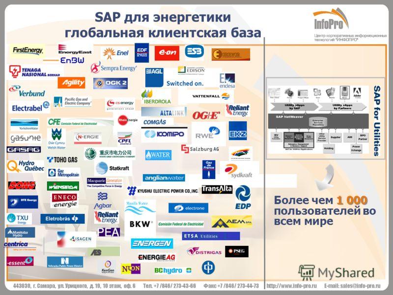 SAP для энергетики глобальная клиентская база 1 000 Более чем 1 000 пользователей во всем мире