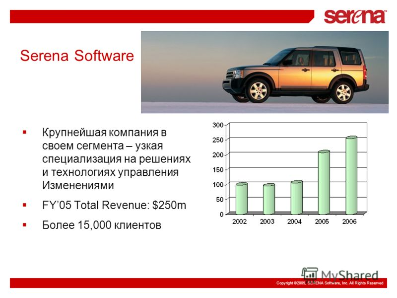 Copyright ©2005, SERENA Software, Inc. All Rights Reserved Serena Software Крупнейшая компания в своем сегмента – узкая специализация на решениях и технологиях управления Изменениями FY05 Total Revenue: $250m Более 15,000 клиентов