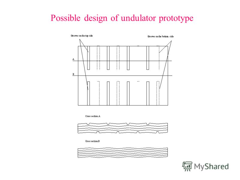 Possible design of undulator prototype