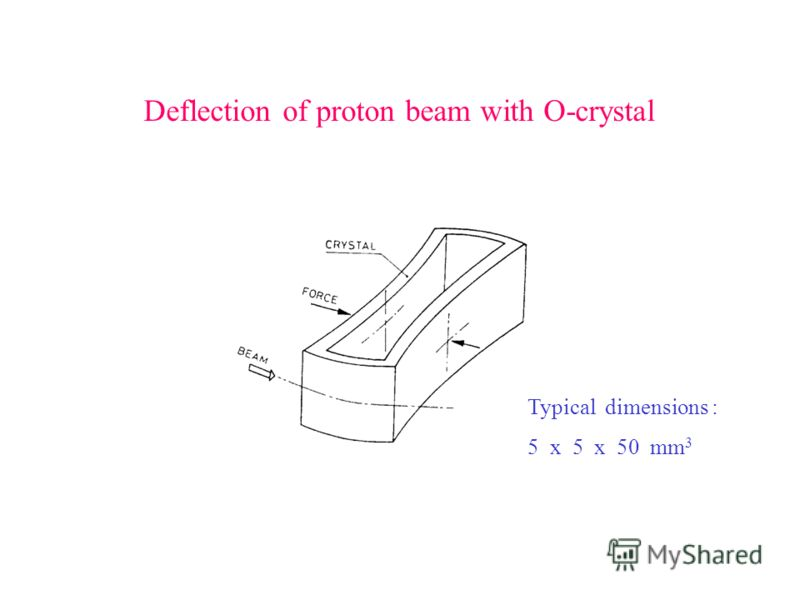 Deflection of proton beam with O-crystal Typical dimensions : 5 x 5 x 50 mm 3