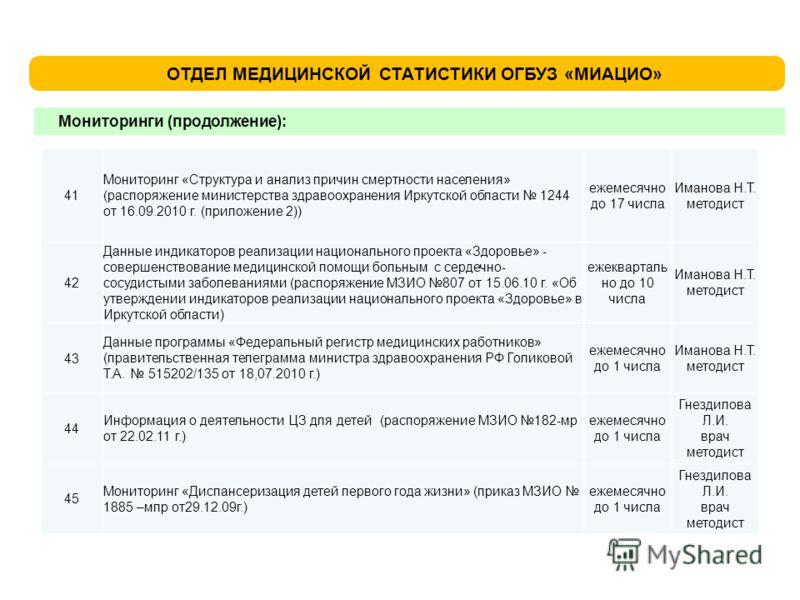 ОТДЕЛ МЕДИЦИНСКОЙ СТАТИСТИКИ ОГБУЗ «МИАЦИО» Мониторинги (продолжение): 41 Мониторинг «Структура и анализ причин смертности населения» (распоряжение министерства здравоохранения Иркутской области 1244 от 16.09.2010 г. (приложение 2)) ежемесячно до 17