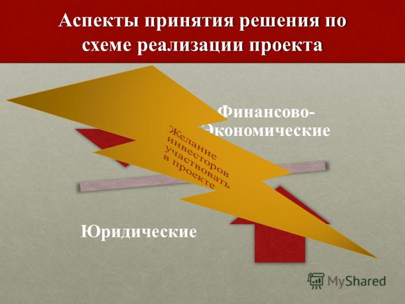 Аспекты принятия решения по схеме реализации проекта Финансово- Экономические Юридические