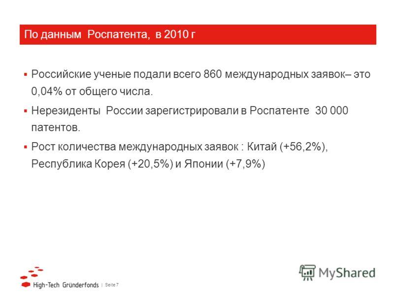 | Seite 7 По данным Роспатента, в 2010 г…… Российские ученые подали всего 860 международных заявок– это 0,04% от общего числа. Нерезиденты России зарегистрировали в Роспатенте 30 000 патентов. Рост количества международных заявок : Китай (+56,2%), Ре