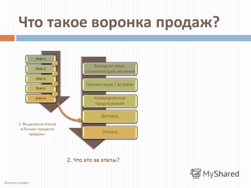 Воронка продаж 1. Выделение этапов в бизнес - процессе продажи. Что такое воронка продаж ? 2. Что это за этапы ?
