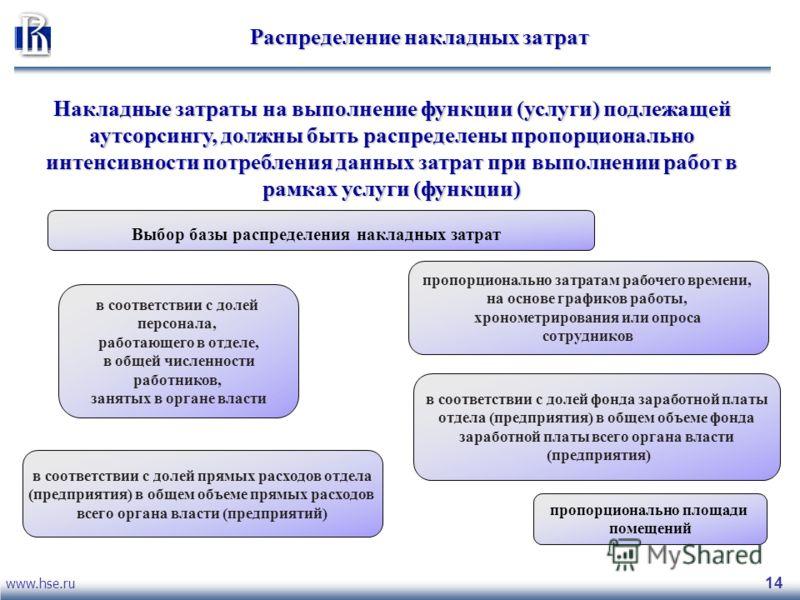 www.hse.ru 14 Распределение накладных затрат Накладные затраты на выполнение функции (услуги) подлежащей аутсорсингу, должны быть распределены пропорционально интенсивности потребления данных затрат при выполнении работ в рамках услуги (функции) Выбо