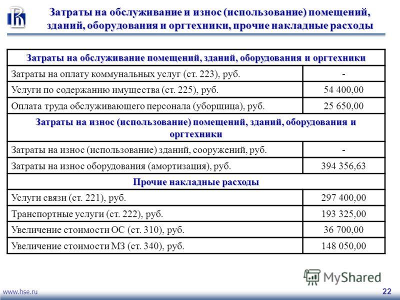 www.hse.ru 22 Затраты на обслуживание и износ (использование) помещений, зданий, оборудования и оргтехники, прочие накладные расходы Затраты на обслуживание помещений, зданий, оборудования и оргтехники Затраты на оплату коммунальных услуг (ст. 223),