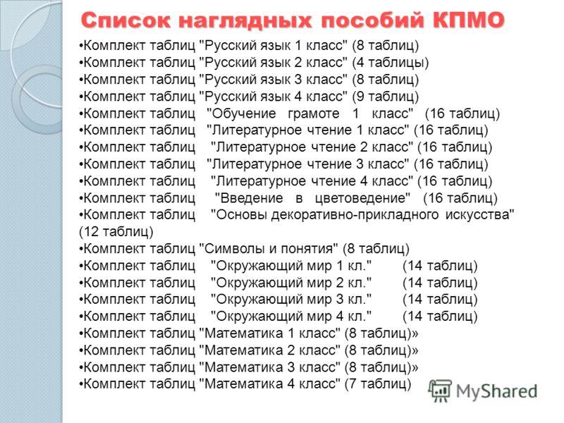 Список наглядных пособий КПМО Комплект таблиц
