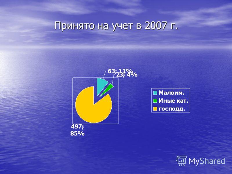 Принято на учет в 2007 г.