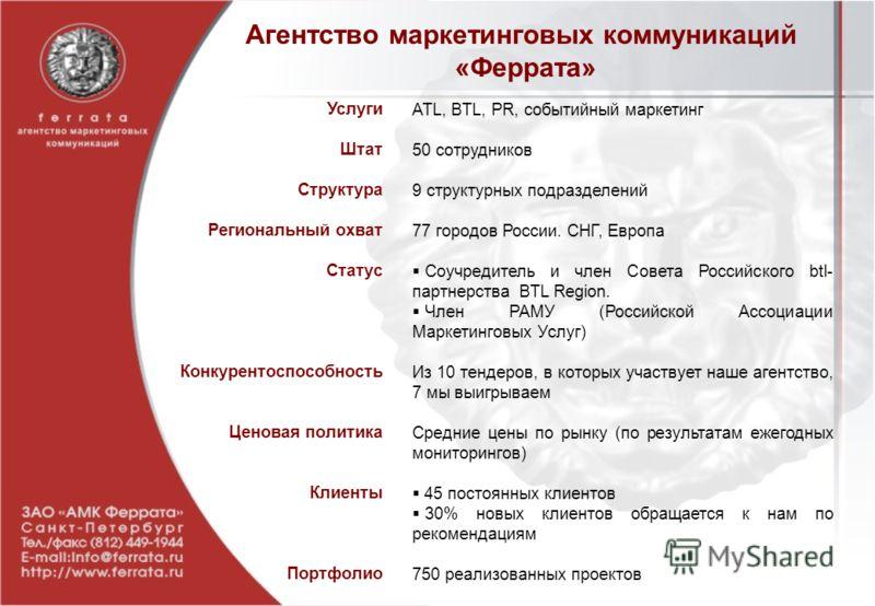 Услуги Штат Структура Региональный охват Статус Конкурентоспособность Ценовая политика Клиенты Портфолио ATL, BTL, PR, событийный маркетинг 50 сотрудников 9 структурных подразделений 77 городов России. СНГ, Европа Соучредитель и член Совета Российско