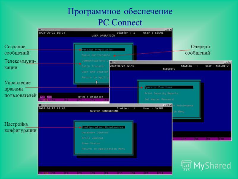 7 Программное обеспечение PC Connect Создание сообщений Телекоммуни- кации Управление правами пользователей Настройка конфигурации Очереди сообщений