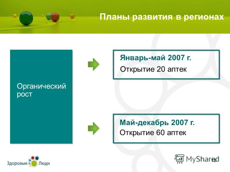 16 Планы развития в регионах Май-декабрь 2007 г. Открытие 60 аптек Январь-май 2007 г. Открытие 20 аптек Органический рост