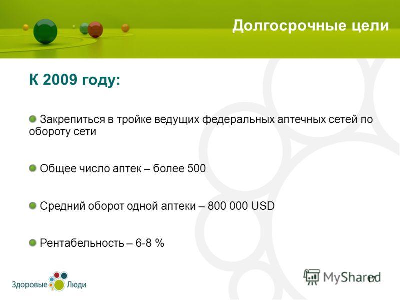 17 Долгосрочные цели К 2009 году: Закрепиться в тройке ведущих федеральных аптечных сетей по обороту сети Общее число аптек – более 500 Средний оборот одной аптеки – 800 000 USD Рентабельность – 6-8 %