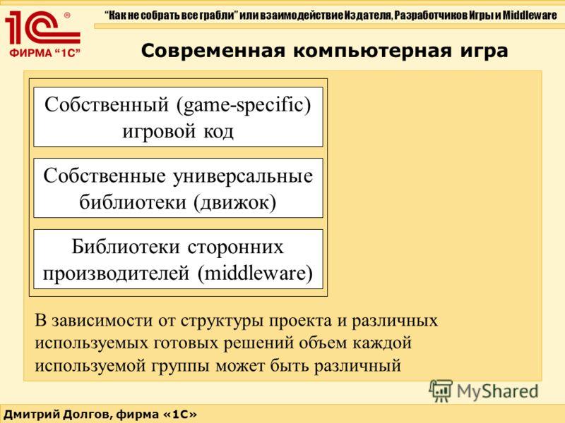 Как не собрать все грабли или взаимодействие Издателя, Разработчиков Игры и Middleware Дмитрий Долгов, фирма «1С» Современная компьютерная игра Собственный (game-specific) игровой код Собственные универсальные библиотеки (движок) Библиотеки сторонних
