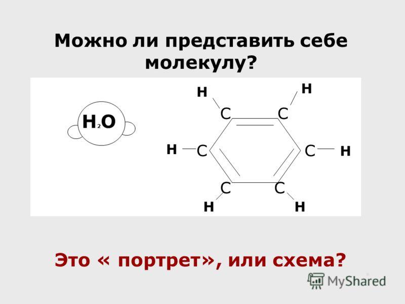 Можно ли представить себе молекулу? Это « портрет», или схема? Н2ОН2О С С С С СС Н НН Н Н Н.