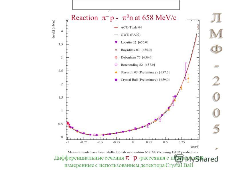 Дифференциальные сечения p -рассеяния с перезарядкой, измеренные с использованием детектора Crystal Ball Reaction p - n at 658 MeV/c