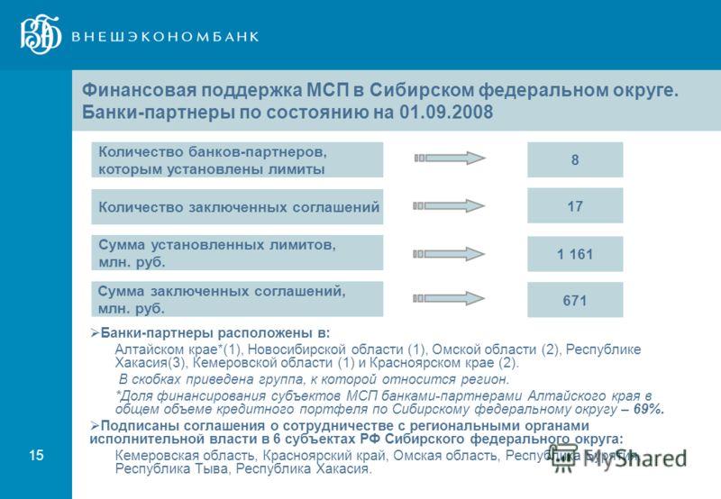 15 Финансовая поддержка МСП в Сибирском федеральном округе. Банки-партнеры по состоянию на 01.09.2008 Банки-партнеры расположены в: Алтайском крае*(1), Новосибирской области (1), Омской области (2), Республике Хакасия(3), Кемеровской области (1) и Кр