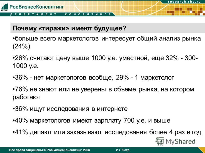 Все права защищены © РосБизнесКонсалтинг, 2005 / 8 стр. 2 Почему «тиражи» имеют будущее? больше всего маркетологов интересует общий анализ рынка (24%) 26% считают цену выше 1000 у.е. уместной, еще 32% - 300- 1000 у.е. 36% - нет маркетологов вообще, 2