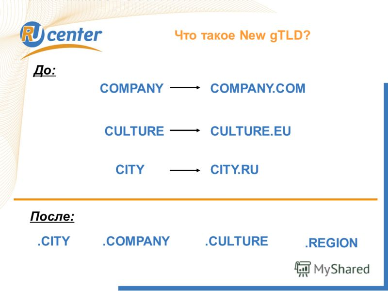 Что такое New gTLD? CITY.RU COMPANY.COM.CITY COMPANY CULTURECULTURE.EU.COMPANY.CULTURE.REGION CITY До: После: