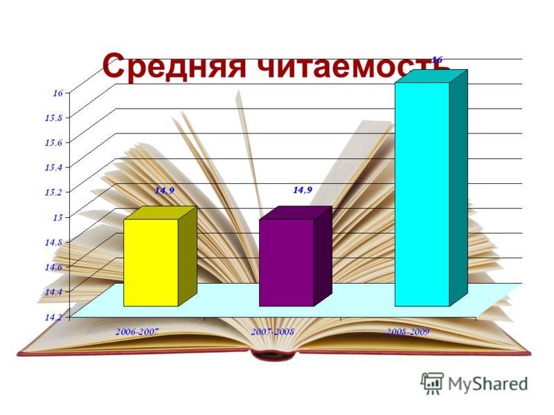 Средняя читаемость