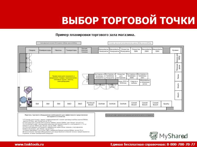 14 ВЫБОР ТОРГОВОЙ ТОЧКИ www.tmktools.ru Единая бесплатная справочная: 8-800-700-70-77 Пример планировки торгового зала магазина.