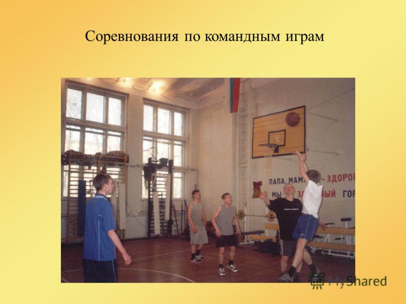 Соревнования по командным играм
